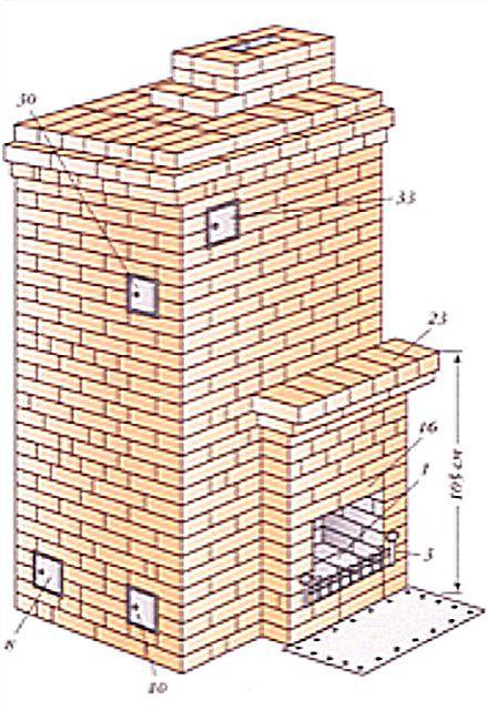 Общая схема печи Рязанкина