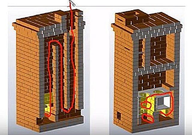 Разрезы и направление перемещения газов