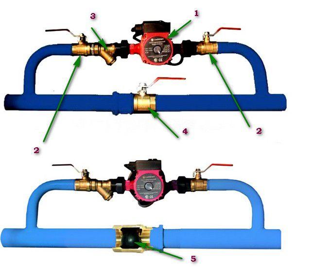 Два примера насосного узла с байпасом