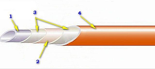 Пятислойная пластиковая труба с противодиффузным барьером