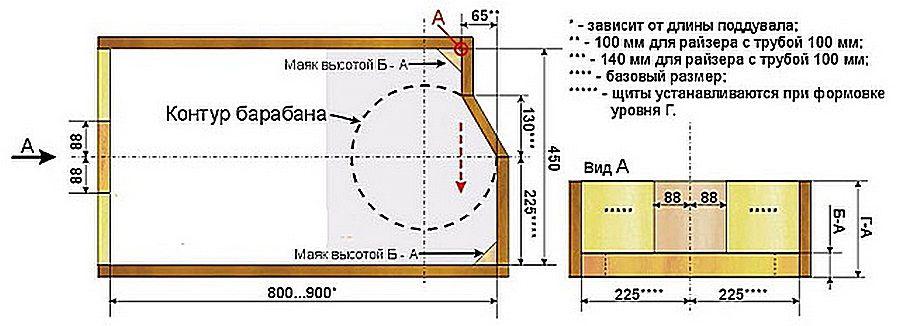 Линейные размеры изолируемого основания печи (кликните по картинке для ее увеличения)