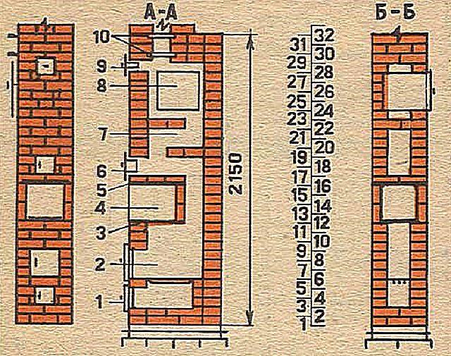 Общая схема печки