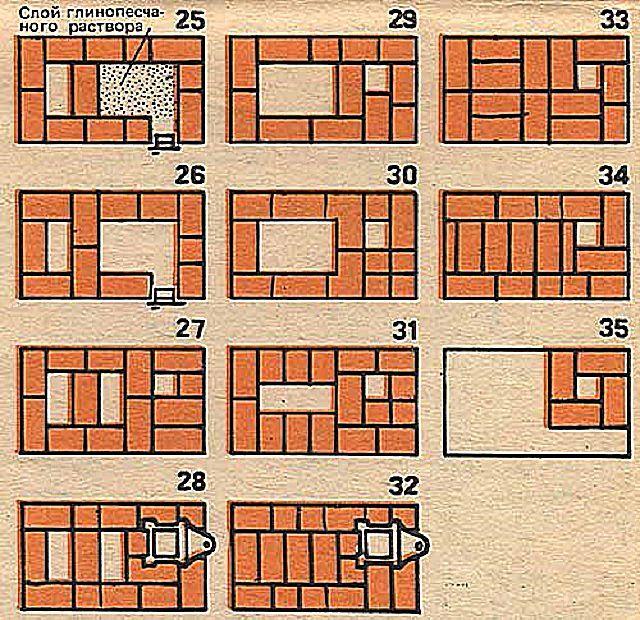 Завершающий этап - с 25-го по 35-й ряд