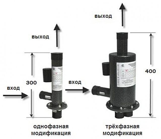 Типичные формы электродных котлов