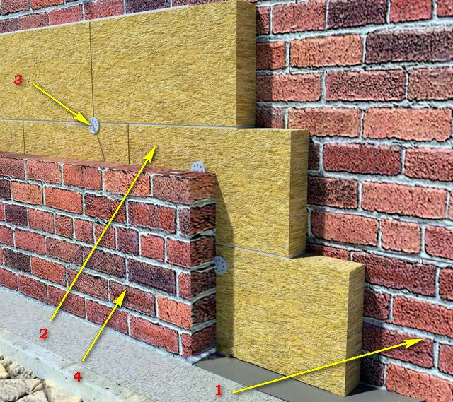 Схема утепления многослойной кирпичной стены