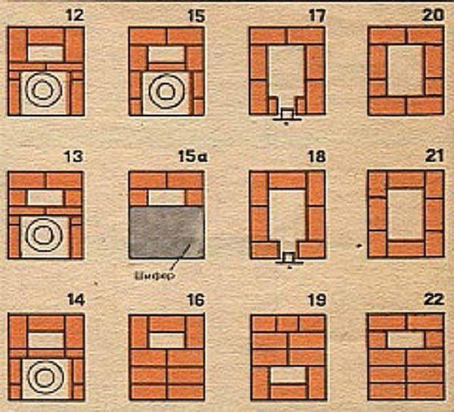 Продолжение кладки - порядовка с 12-го по 22-й ряд