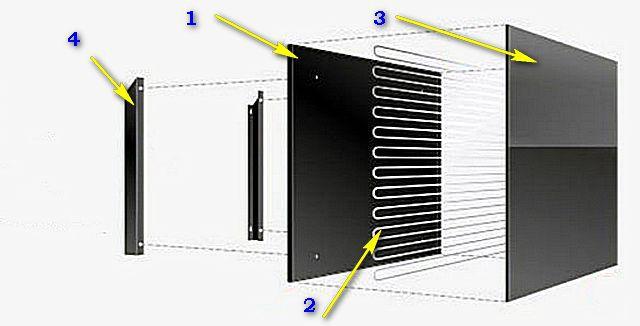 Примерная схема устройства керамической обогревательной панели