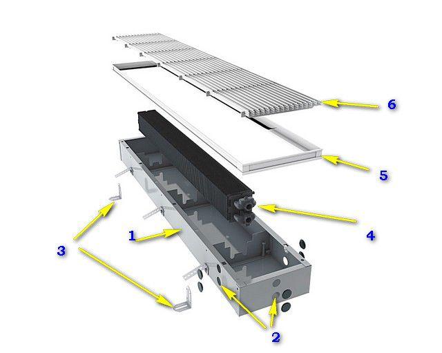 Базовое устройство простейшего внутрипольного конвектора