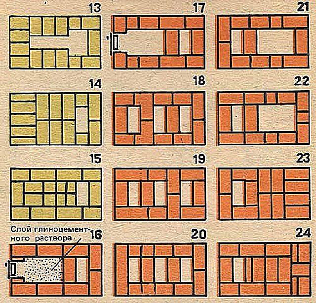 Средняя часть печи - с 13-го по 24-й ряд