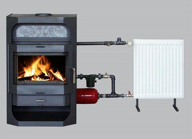 Самая простая схема, демонстрирующая принцип работы печи с водяным контуром отопления