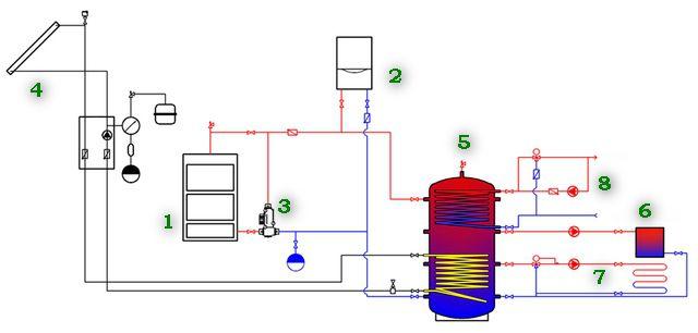 Мультивалентная схема отопления и горячего водоснабжения дома
