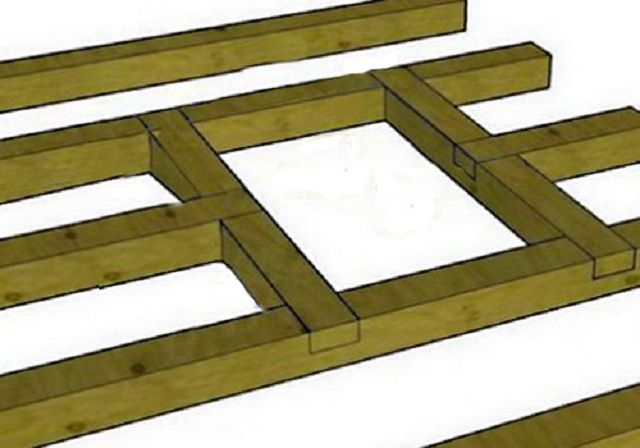 Пример подготовки каркаса чердачного перекрытия к установке коробчатой проходки для дымохода.