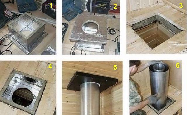 Последовательность установки самодельной коробчатой проходки для дымоходной трубы