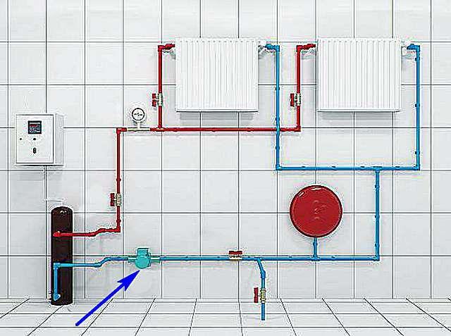 Рекомендуемое расположение циркуляционного насоса на трубе «обратки» — после расширительного бака по ходу течения теплоносителя
