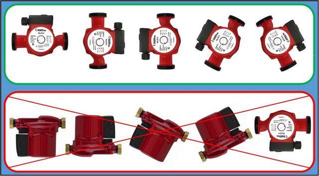 Допустимые (сверху) и запрещенные положения циркуляционного насоса с «мокрым ротором»