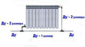 Оптимальные соотношения диаметров при горизонтальном положении контура однотрубной системы отопления