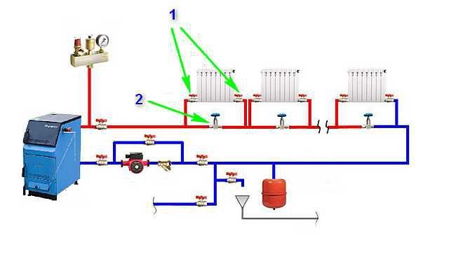 На каждом участке магистральной трубы, выполняющем роль байпаса на конкретном радиаторе, установлен собственный регулировочный кран