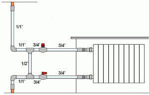 Примерная схема установки байпаса на вертикальном стояке однотрубной системы отопления