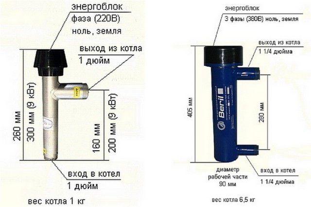 Два типоразмера электродных котлов «Берил»