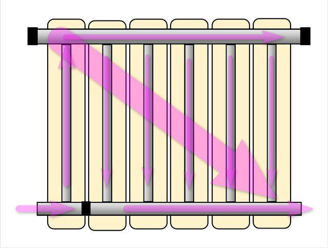 Доработка, оптимизирующая работу радиатора при нижнем двухстороннем подключении
