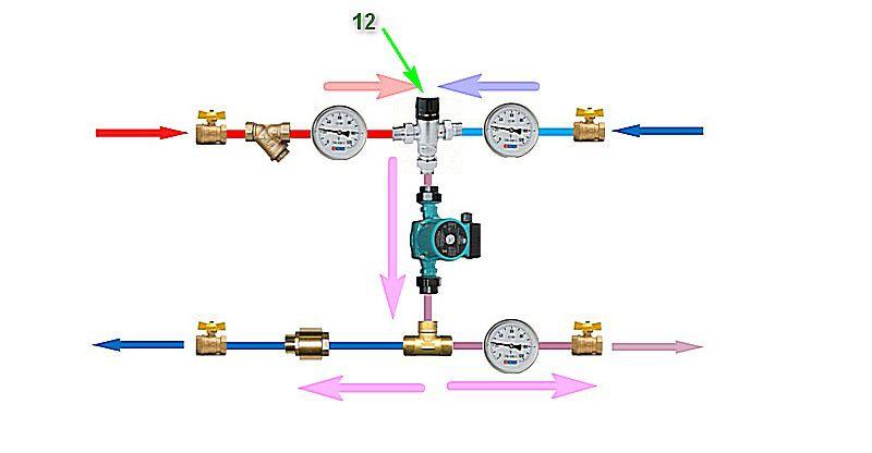 Изменения незначительны —просто двухходовой клапан и тройник замены на трехходовой термостатический смеситель