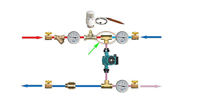 Коренное отличие – циркуляционный насос разместился на байпасе, а «обратка» и подача коллектора поменялись местами