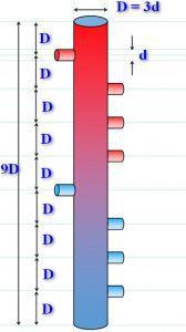 Гидрострелка, выполняющая роль коллектора с температурным градиентом по высоте