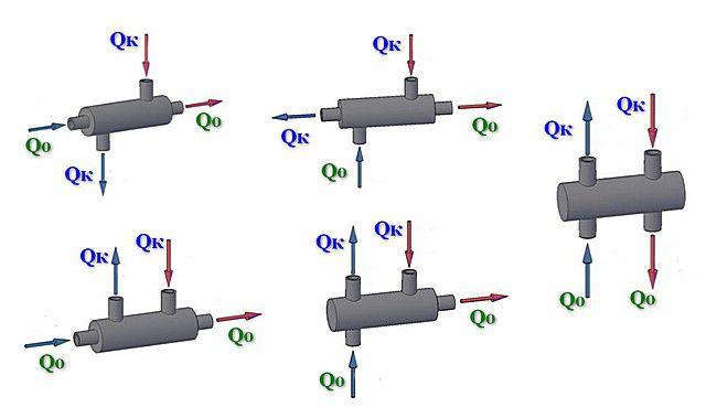 Варианты конструкции гидравлического разделителя горизонтального расположения