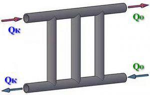 Такая конструкция гидравлического разделителя также вполне имеет «право на существование»