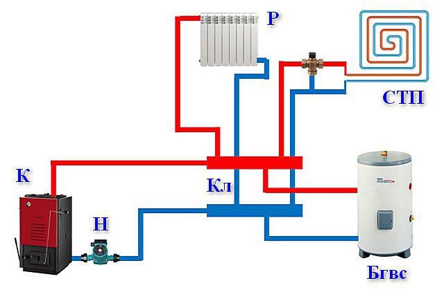 В сложной системе отопления достаточность одного циркуляционного насоса – очень сомнительна