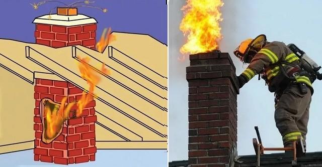 Возгорание стропильной системы может произойти из-за повреждения стенок дымоходной трубы.