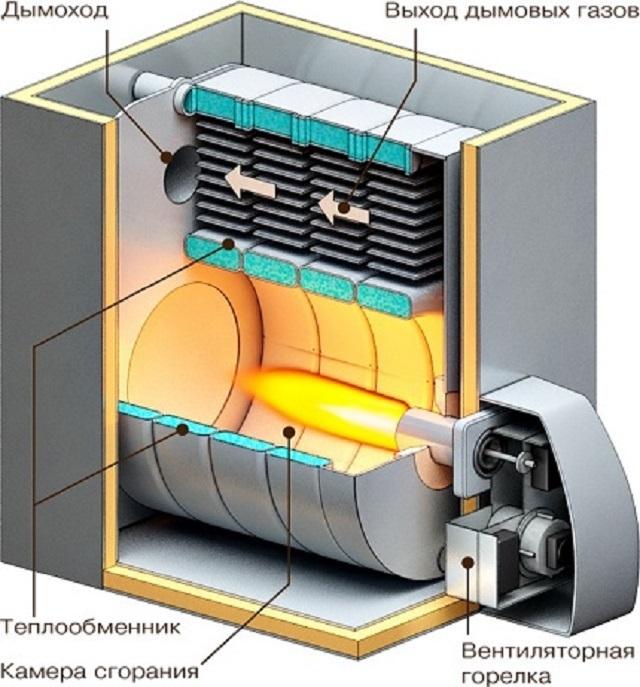 Схема работы агрегата на жидком топливе.