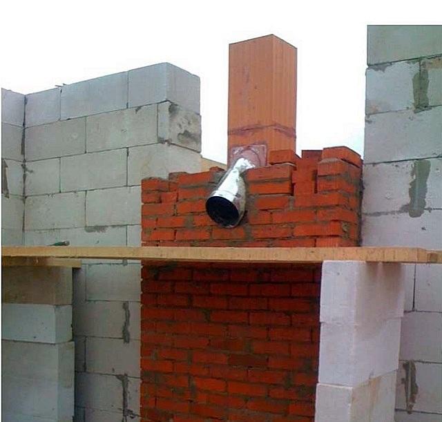 Комбинированное гильзование дымохода камина при его постройке.