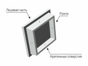 Схема строения изразца.