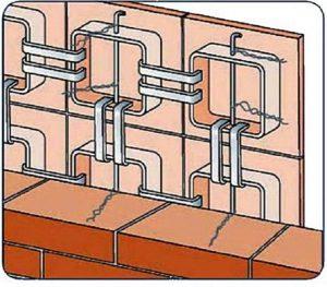 Примерная схема соединения изразцов между собой и крепления их к кирпичной кладке.
