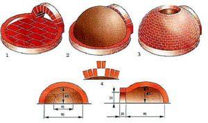 Другой размерный вариант свода, который также может быть взят за основу при постройке помпейской печи.
