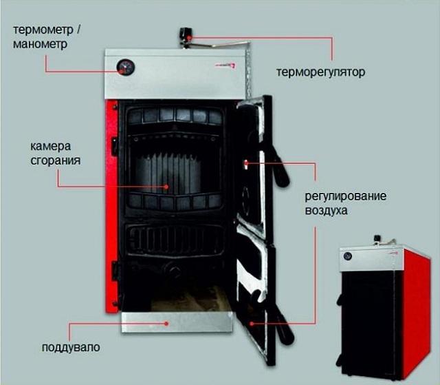 Конструкция несложна, и такой котел способен работать в системе отопления с естественной циркуляцией теплоносителя в условиях полного отсутствия источника электроэнергии