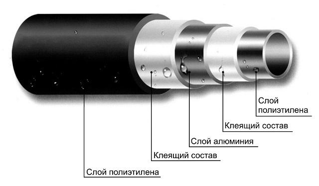 В качестве полимерных слоев может быть использован сшитый полиэтилен РЕХ-а, но чаще всего в металлопласте применяется РЕХ-b или РЕХ-с, как более доступные по стоимости.