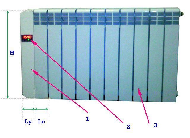 Схема строения парокапельных моделей.