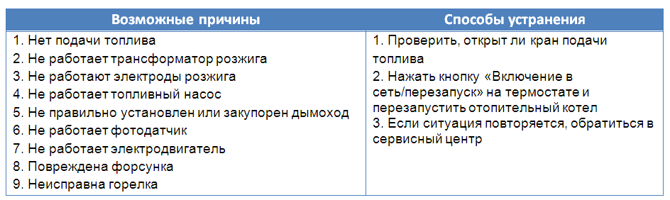 дизельный котел китурами (главный ключ)