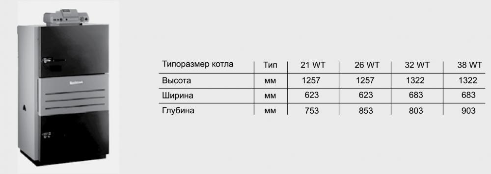 Твердотопливный котел Buderus Logano S121-2 26 WT 26 кВт пиролизный ...