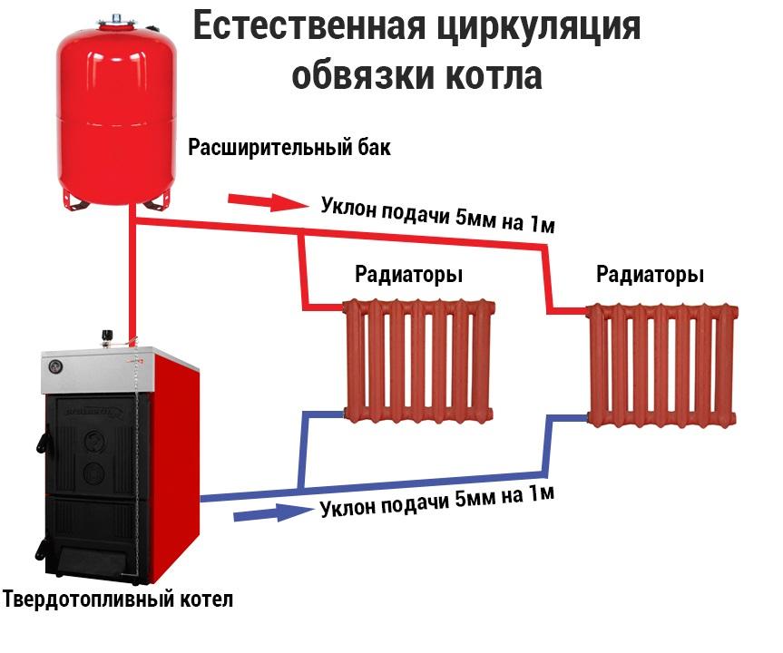 схема обвязки твердотопливного котла отопления с теплоаккумулятором