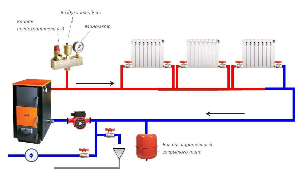 Подключение котла отопления: настенное и другое оборудование, схема ...