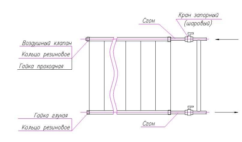 алюминиевые радиаторы термал (главный ключ)