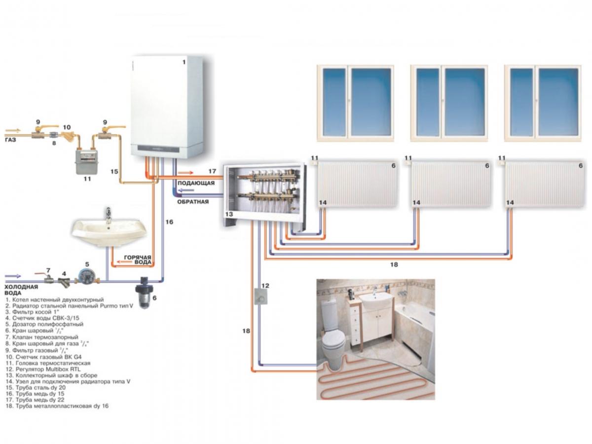 автономное энергосберегающее отопление на основе панелей степ