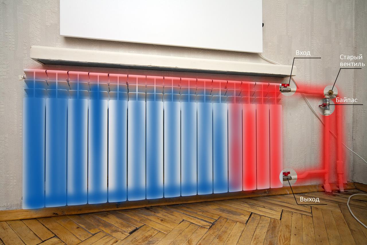 не нагревается радиатор отопления
