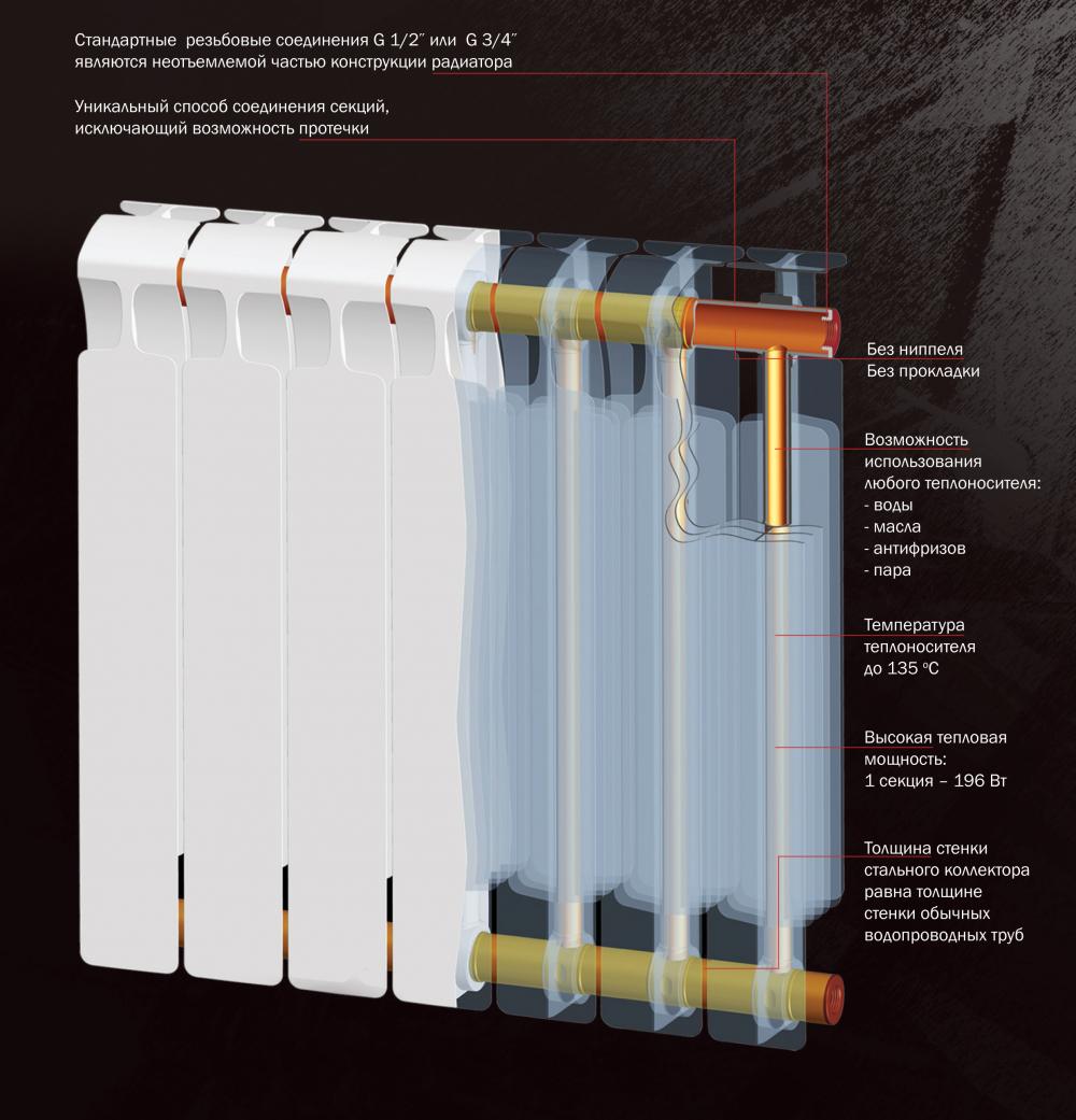 радиаторы отопления биметаллические рифар монолит 500 цена