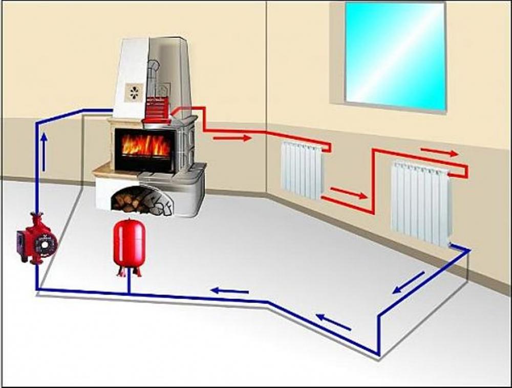 циркуляционный насос для отопления самый маленький (главный ключ)