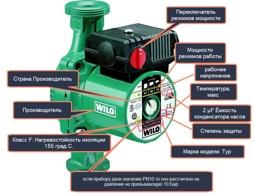 циркуляционные насосы wilo для систем отопления