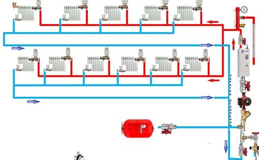 система отопления в две трубы